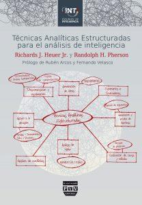 Técnicas analíticas estructuradas para el análisis de inteligencia